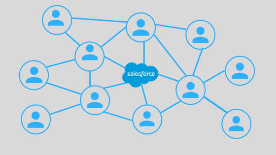 How a Nonprofit Uses Salesforce to Grow Sales